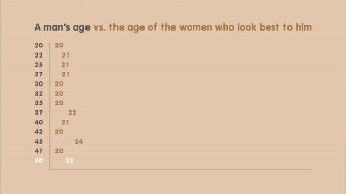 OkCupid1