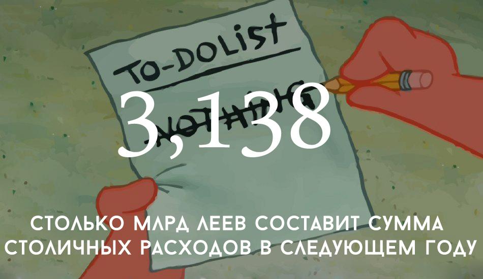 to-do-list-162613 copy