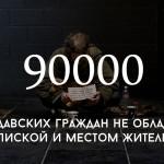 Цифра дня: сколько в Молдове граждан без определенного места жительства