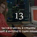 Цифра дня: 13