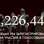 Цифра дня: сколько человек в Молдове обладают правом голоса
