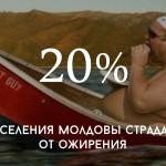 Цифра дня: сколько человек В Молдове страдает от ожирения