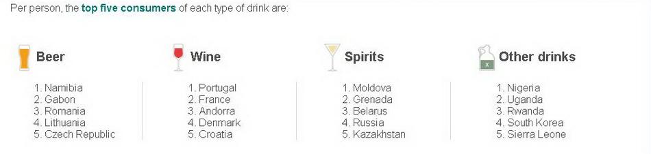 Moldova-spirits