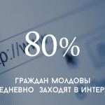 Цифра дня: сколько граждан Молдовы ежедневно заходят в Интернет
