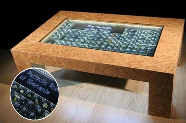 periodic-coffee-table-640x426-c