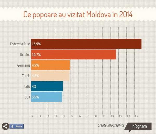 Инфографика: bani.md