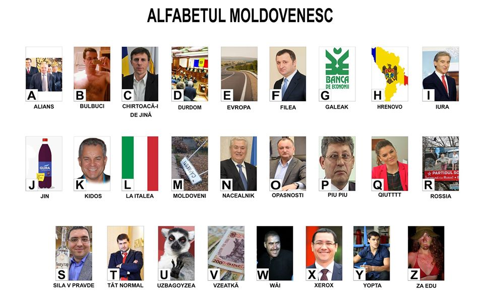 alfabetul-moldovenesc