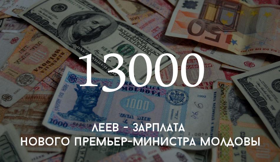 moldavskie_lei_multivalyutnaya_korzina copy