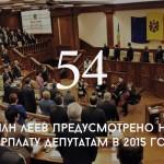 Цифра дня: бюджет, предусмотренный на зарплату депутатам