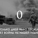 Цифра дня: количество дней без войны на Земле