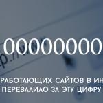 Цифра дня: сколько сайтов в интернете