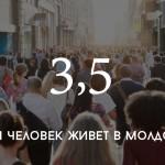 Цифра дня: численность населения Молдовы