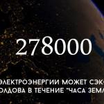 Цифра дня: сколько электроэнергии мы можем сэкономить в «Час Земли»