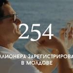 Цифра дня: сколько миллионеров в Молдове