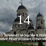 Цифра дня: Молдова в рейтинге религиозных стран