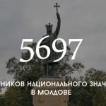 Цифра дня: сколько памятников в Молдове