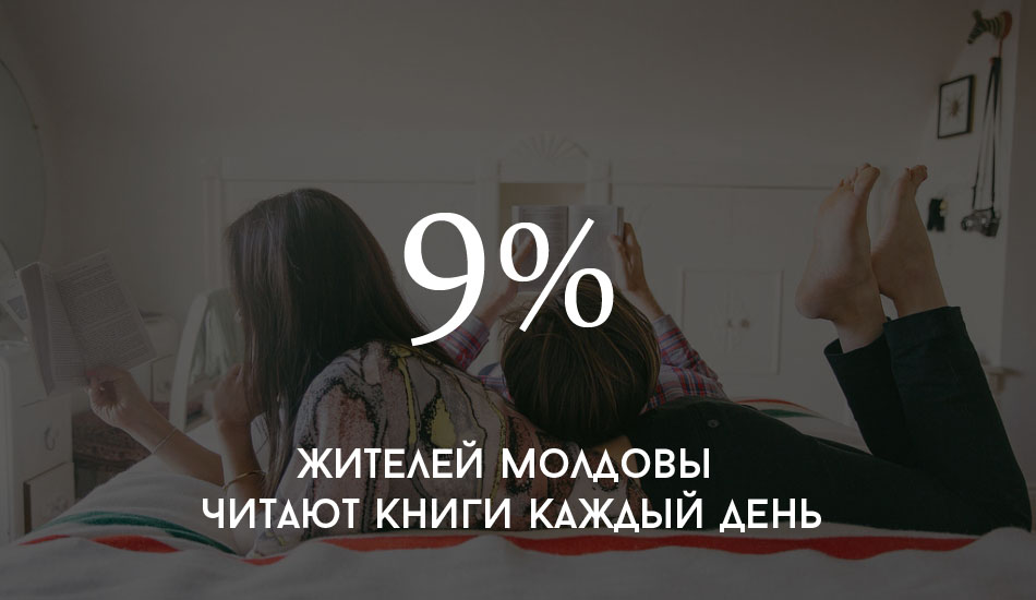 cyfra_dnya_knigi