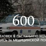 Цифра дня: скольким людям понадобилась медицинская помощь за последние 24 часа