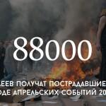 Цифра дня: компенсация пострадавшим в ходе апрельских событий