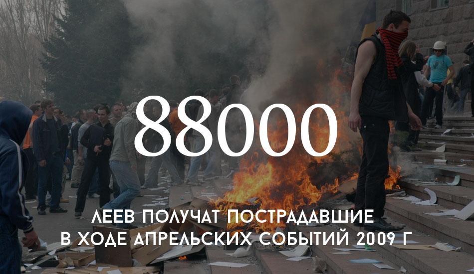 Chisinau_riot_2009-04-07_02 copy