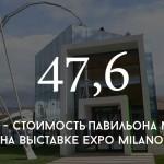 Цифра дня: стоимость павильона Молдовы на выставке Expo Milano