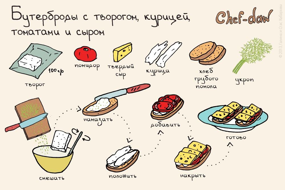 Как сделать кексы из простых ингредиентов Вязаные зимние шапки для женщин