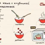 11 быстрых, вкусных и понятных рецептов завтраков