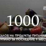 Цифра дня: жалобы на продукты питания