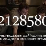 Цифра дня: количество пользователей Интернета в Молдове