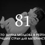 Цифра дня: Молдова в рейтинге стран, благоприятных для материнства
