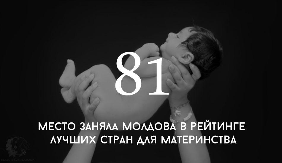 cyfra_materinstvo
