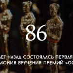 Цифра дня: день рождения «Оскара»