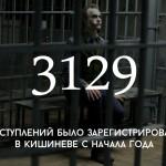 Цифра дня: уровень преступности в столице