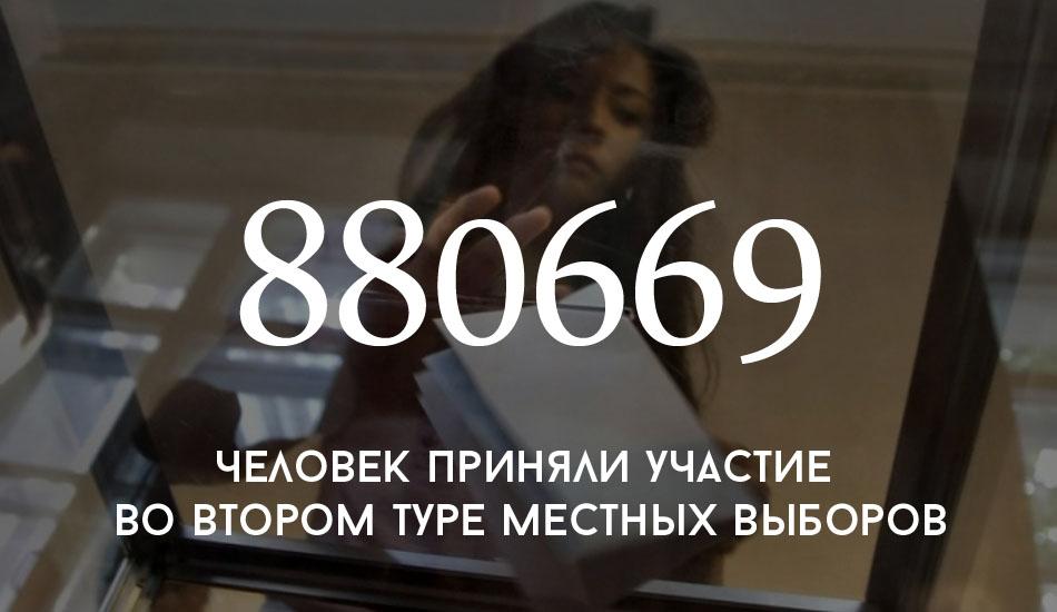 cyfra_dnya_vybory