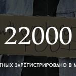 Цифра дня: сколько человек в Молдове сидят без работы?