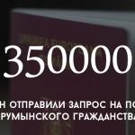 Цифра дня: сколько граждан Молдовы отправили запрос на получение румынского гражданства
