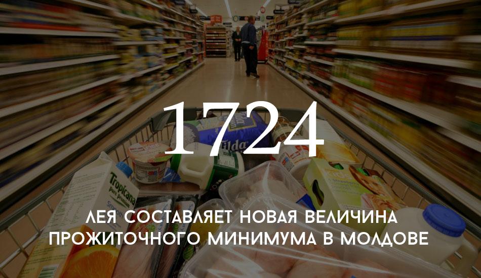 cyfra_dnya
