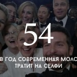 Цифра дня: сколько времени молодежь тратит на селфи