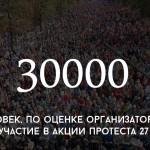 Цифра дня: сколько человек вышло на антиправительственный митинг 27 сентября