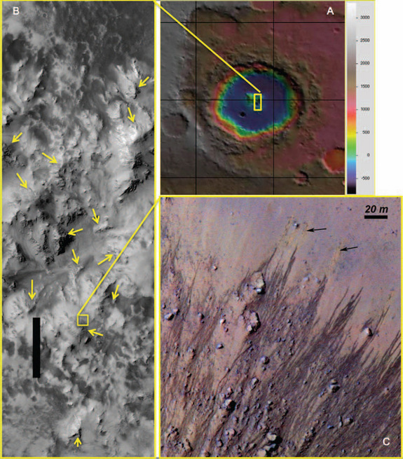 horowitz-crater-images-composite