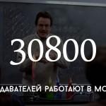 Цифра дня: сколько учителей работает в школах Молдовы