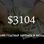 Цифра дня: сколько зарабатывает среднестатистический житель РМ в год
