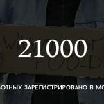 Цифра дня: число безработных в Молдове