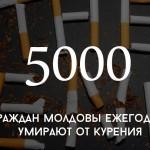 Цифра дня: сколько человек в Молдове умирает от курения