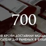 Цифра дня: сколько донорской крови было собрано для пострадавших в Бухаресте