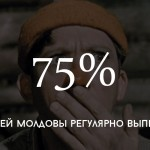 Цифра дня: как много граждан Молдовы регулярно выпивают?
