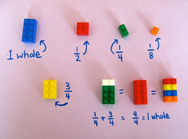 03-lego-math