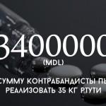 Цифра дня: на какую сумму молдавские контрабандисты пытались реализовать ртуть