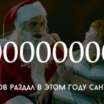 Цифра дня: сколько подарков раздал в этом году Санта Клаус