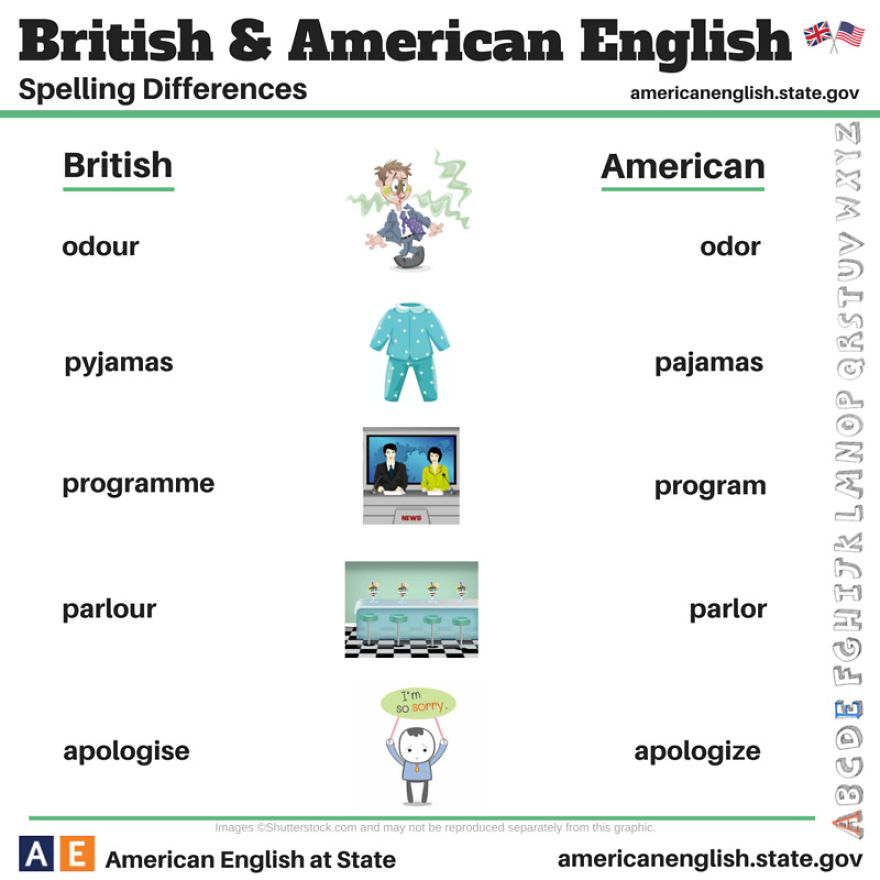 british-american-english-differences-language-10__880